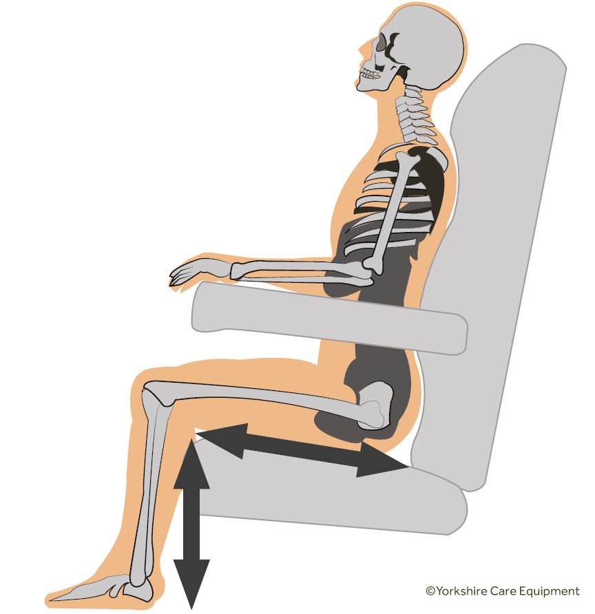 A diagram of a person sat in a chair with arrows along the seat height and seat depth
