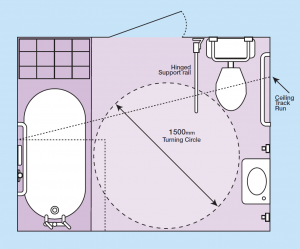 What S The Minimum Size For A Disabled Wetroom Bathroom Adaptations